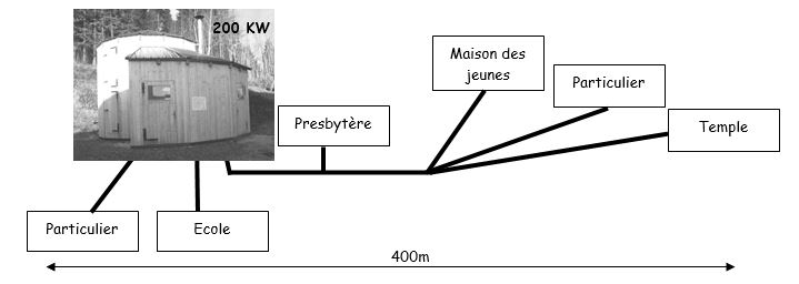 reseau camus mazet - ere43