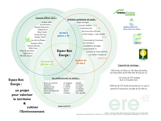 espace bois énergie mazet ere43